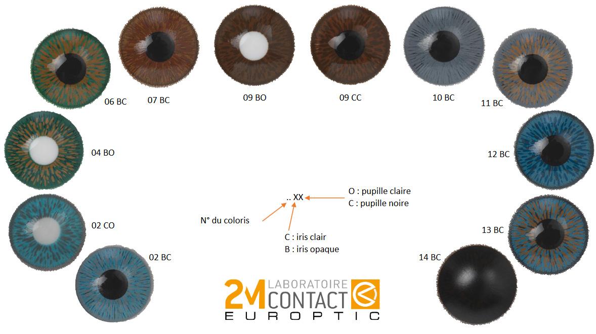 choix couleur lentilles esthétiques prothétiques