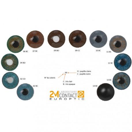 lentilles pour strabisme